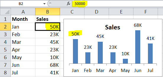 Displaying Large Numbers in K (thousands) or M (millions) in Excel